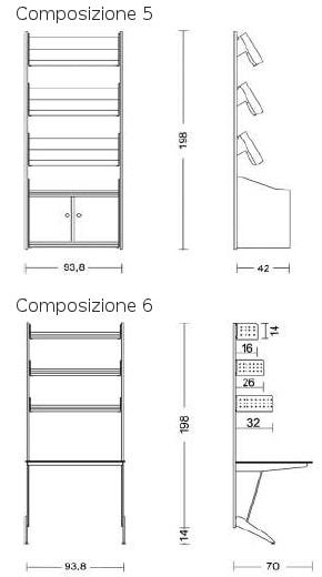 Rexite Trieste libreria - configurazione