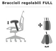 Herman Miller Mirra sedia ufficio: braccioli regolabili full