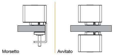 Della Chiara VersaQ presa e porta USB fissaggio al piano